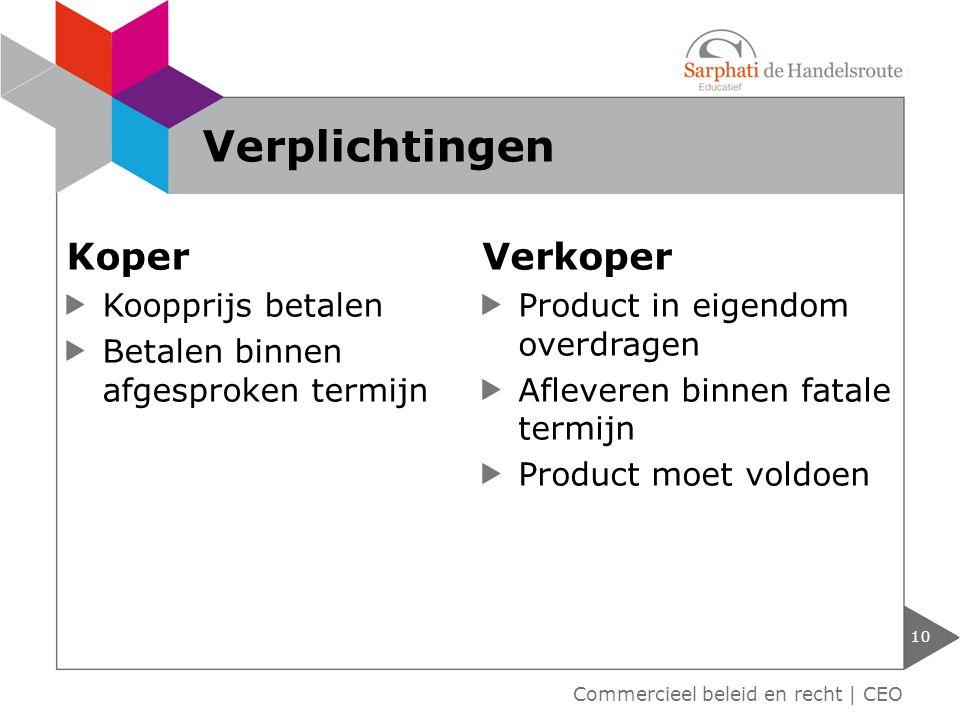 Koper Koopprijs betalen Betalen binnen afgesproken termijn 10 Verplichtingen Commercieel beleid en recht | CEO Verkoper Product in eigendom overdragen