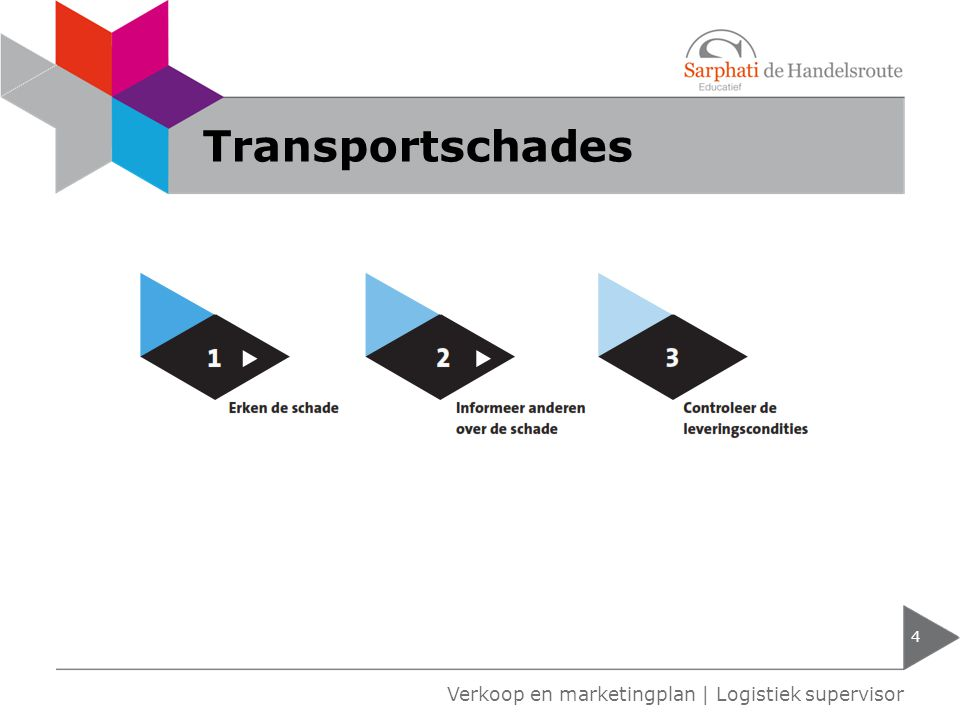 Transportschades 4 Verkoop en marketingplan | Logistiek supervisor