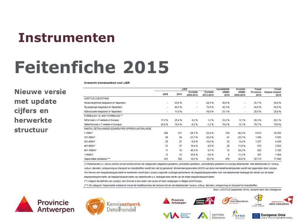 39 - 27/03/2015 Instrumenten Feitenfiche 2015 Nieuwe versie met update cijfers en herwerkte structuur