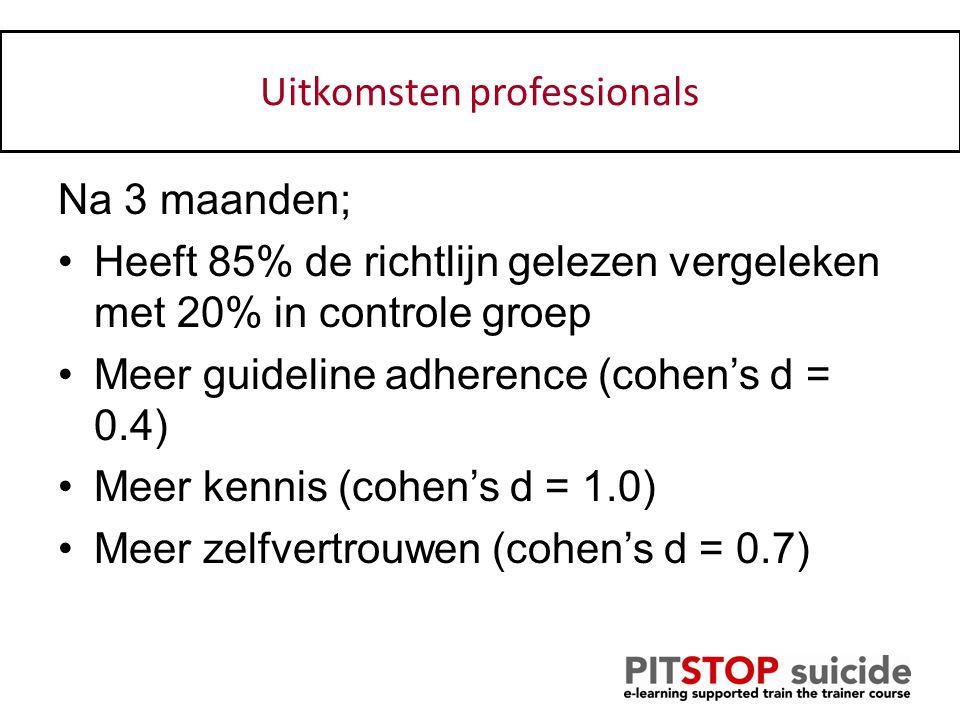Professionals: Na 3 maanden; Heeft 85% de richtlijn gelezen vergeleken met 20% in controle groep Meer guideline adherence (cohen's d = 0.4) Meer kenni