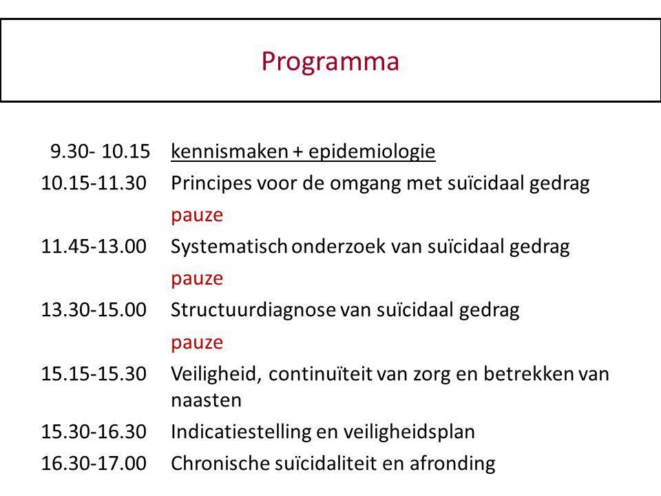 Programma 9.30- 10.15kennismaken + epidemiologie 10.15-11.30Principes voor de omgang met suïcidaal gedrag pauze 11.45-13.00Systematisch onderzoek van