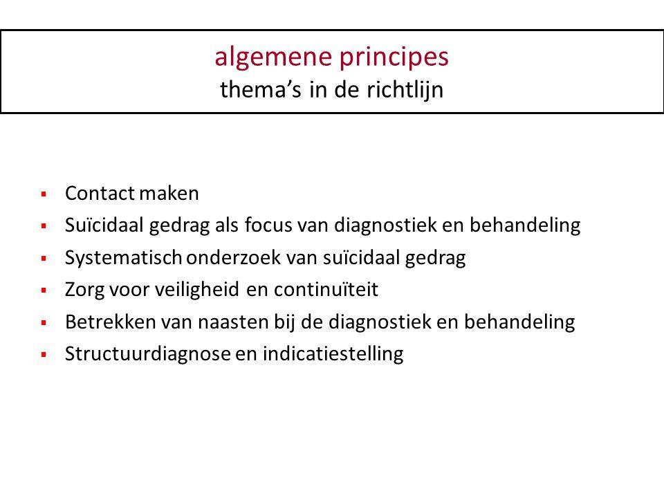 algemene principes thema's in de richtlijn  Contact maken  Suïcidaal gedrag als focus van diagnostiek en behandeling  Systematisch onderzoek van su