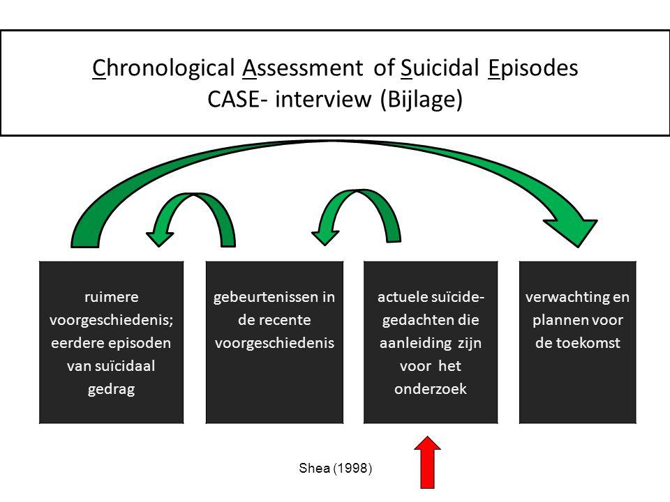 Chronological Assessment of Suicidal Episodes CASE- interview (Bijlage) ruimere voorgeschiedenis; eerdere episoden van suïcidaal gedrag gebeurtenissen