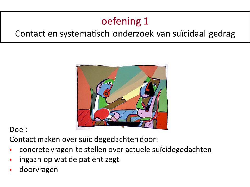 oefening 1 Contact en systematisch onderzoek van suïcidaal gedrag Doel: Contact maken over suïcidegedachten door:  concrete vragen te stellen over ac