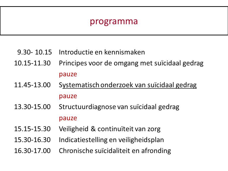 programma 9.30- 10.15Introductie en kennismaken 10.15-11.30Principes voor de omgang met suïcidaal gedrag pauze 11.45-13.00Systematisch onderzoek van s