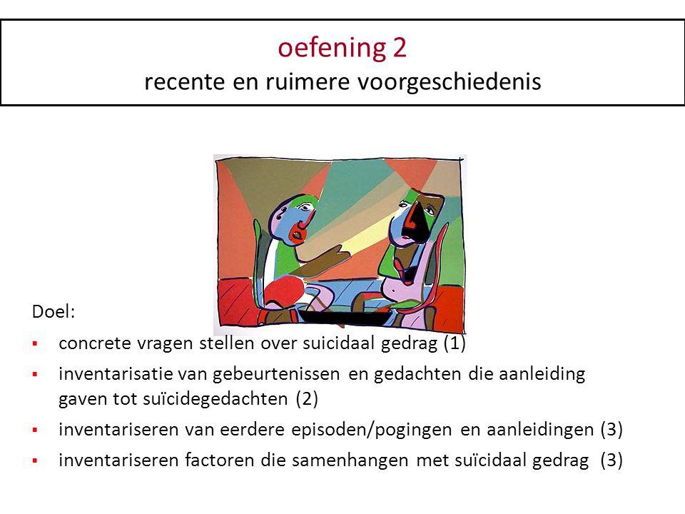 oefening 2 recente en ruimere voorgeschiedenis Doel:  concrete vragen stellen over suicidaal gedrag (1)  inventarisatie van gebeurtenissen en gedach