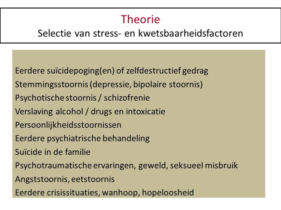 Theorie Selectie van stress- en kwetsbaarheidsfactoren Eerdere suïcidepoging(en) of zelfdestructief gedrag Stemmingsstoornis (depressie, bipolaire sto