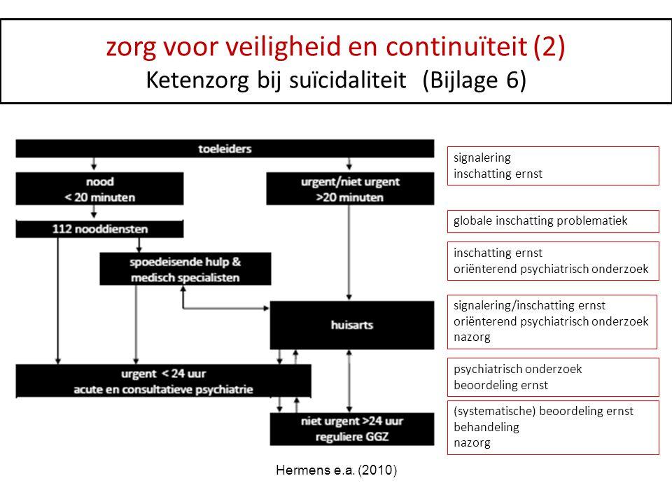 zorg voor veiligheid en continuïteit (2) Ketenzorg bij suïcidaliteit (Bijlage 6) globale inschatting problematiek inschatting ernst oriënterend psychi