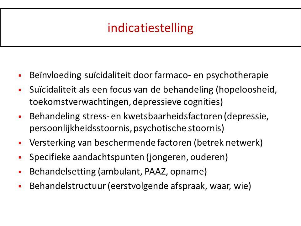 indicatiestelling  Beïnvloeding suïcidaliteit door farmaco- en psychotherapie  Suïcidaliteit als een focus van de behandeling (hopeloosheid, toekoms