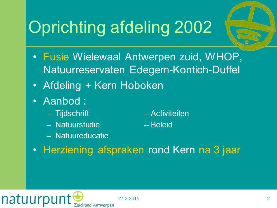 27-3-20152 Oprichting afdeling 2002 Fusie Wielewaal Antwerpen zuid, WHOP, Natuurreservaten Edegem-Kontich-Duffel Afdeling + Kern Hoboken Aanbod : –Tijdschrift-- Activiteiten –Natuurstudie-- Beleid –Natuureducatie Herziening afspraken rond Kern na 3 jaar