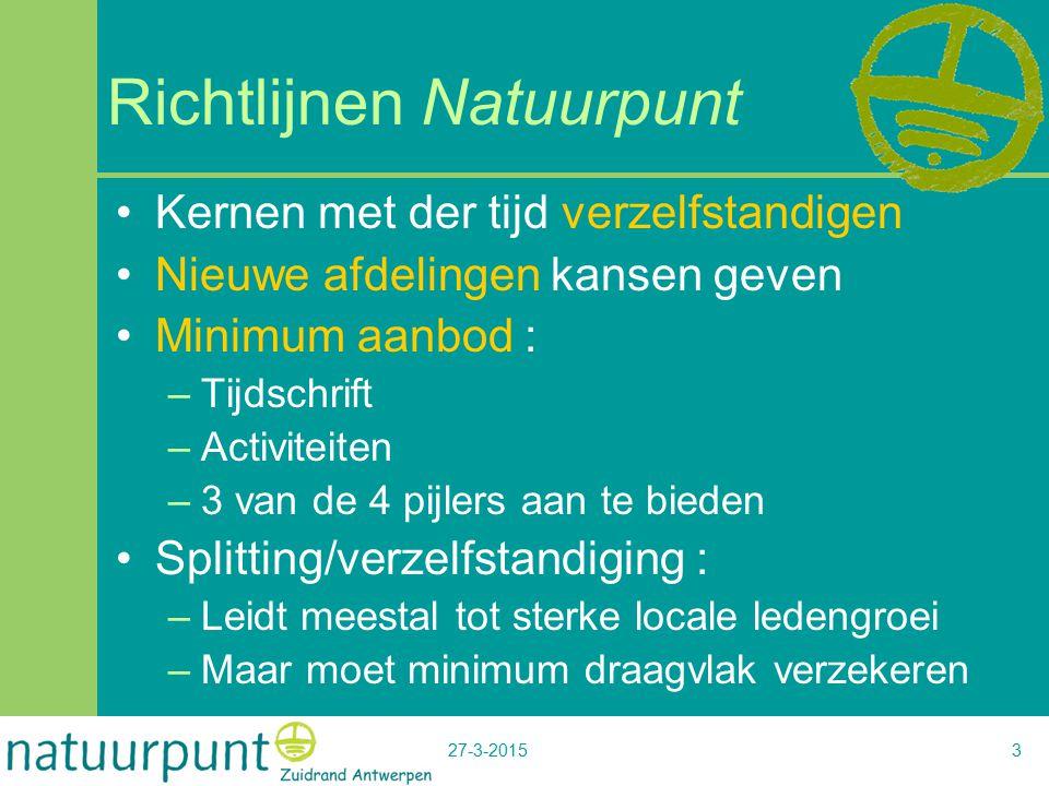 27-3-20154 Ledenbestand NP leden Gemeente / district :20032007 Hove 84 117 Edegem173 323 Aartselaar126 170 Wilrijk329 460 Antwerpen Kiel (2020)113??.