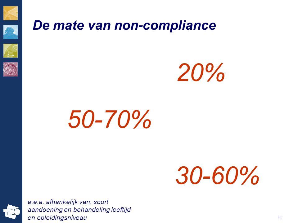 11 De mate van non-compliance 50-70% e.e.a.