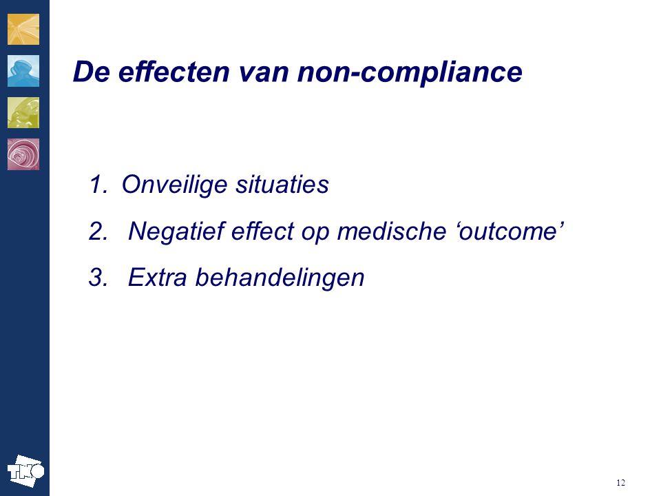 12 De effecten van non-compliance 1.Onveilige situaties 2.