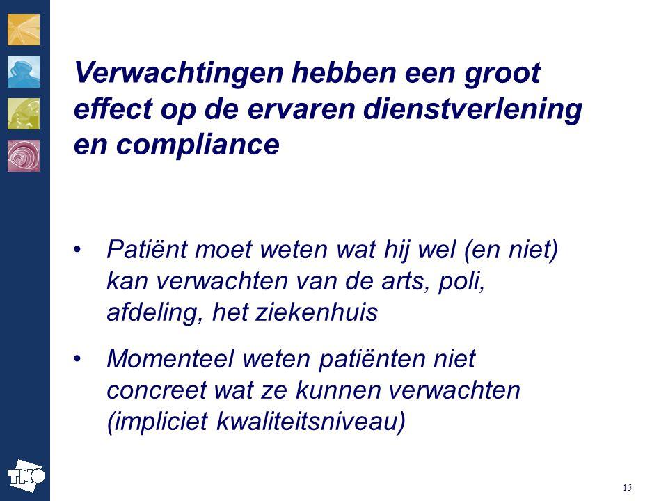 15 Verwachtingen hebben een groot effect op de ervaren dienstverlening en compliance Patiënt moet weten wat hij wel (en niet) kan verwachten van de arts, poli, afdeling, het ziekenhuis Momenteel weten patiënten niet concreet wat ze kunnen verwachten (impliciet kwaliteitsniveau)
