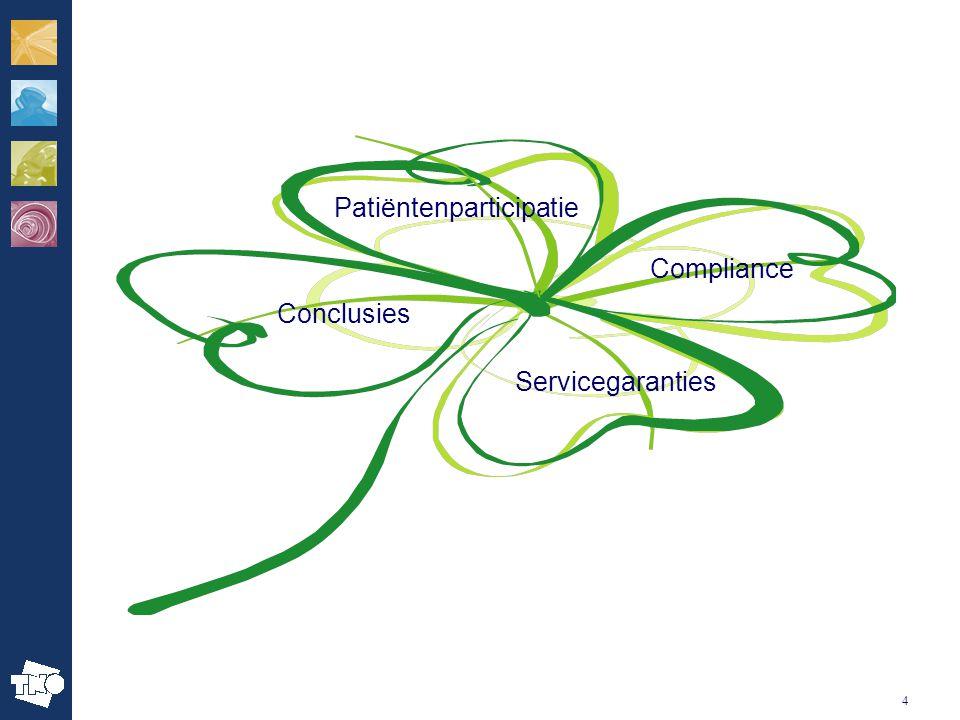 4 Conclusies Servicegaranties Compliance Patiëntenparticipatie