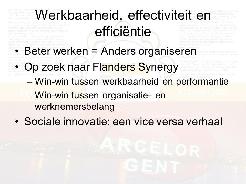 Werkbaarheid, effectiviteit en efficiëntie Beter werken = Anders organiseren Op zoek naar Flanders Synergy –Win-win tussen werkbaarheid en performantie –Win-win tussen organisatie- en werknemersbelang Sociale innovatie: een vice versa verhaal