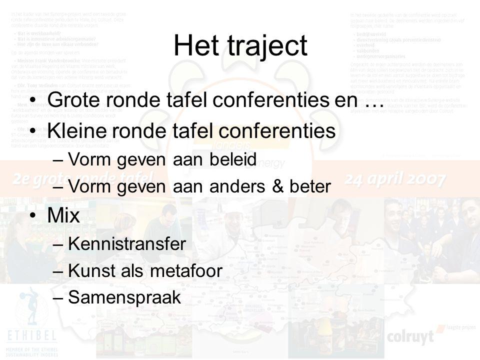 Het traject Grote ronde tafel conferenties en … Kleine ronde tafel conferenties –Vorm geven aan beleid –Vorm geven aan anders & beter Mix –Kennistransfer –Kunst als metafoor –Samenspraak