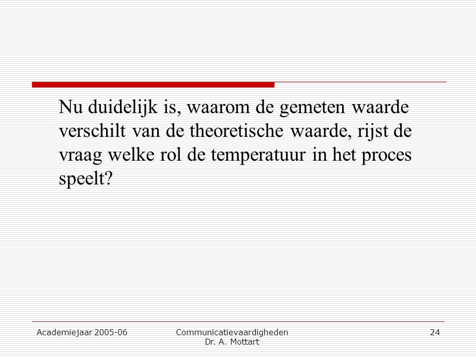 Academiejaar 2005-06 Communicatievaardigheden Dr. A. Mottart 24 Nu duidelijk is, waarom de gemeten waarde verschilt van de theoretische waarde, rijst