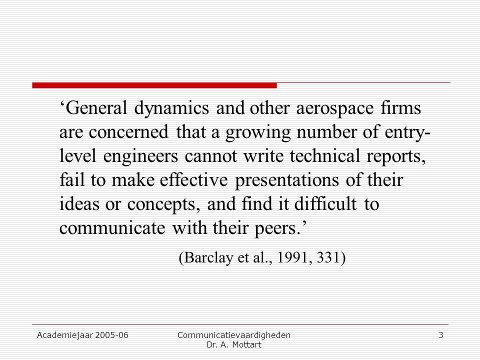 Academiejaar 2005-06 Communicatievaardigheden Dr.A.