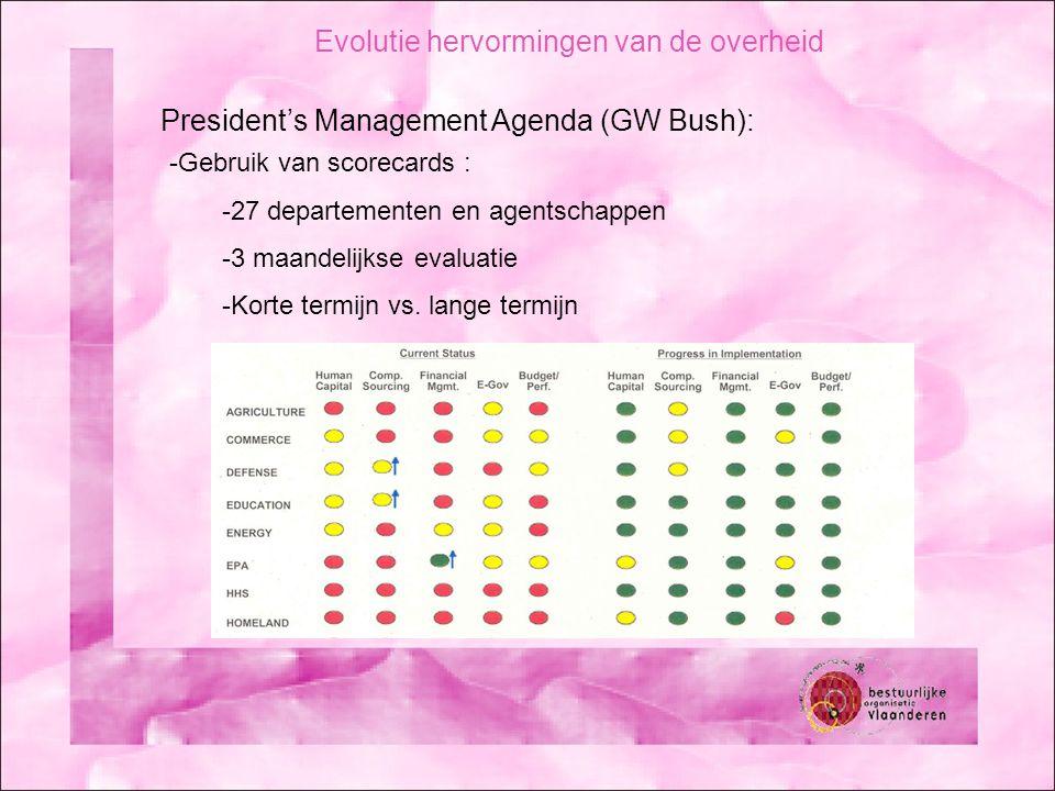Evolutie hervormingen van de overheid President's Management Agenda (GW Bush): -Gebruik van scorecards : -27 departementen en agentschappen -3 maandelijkse evaluatie -Korte termijn vs.