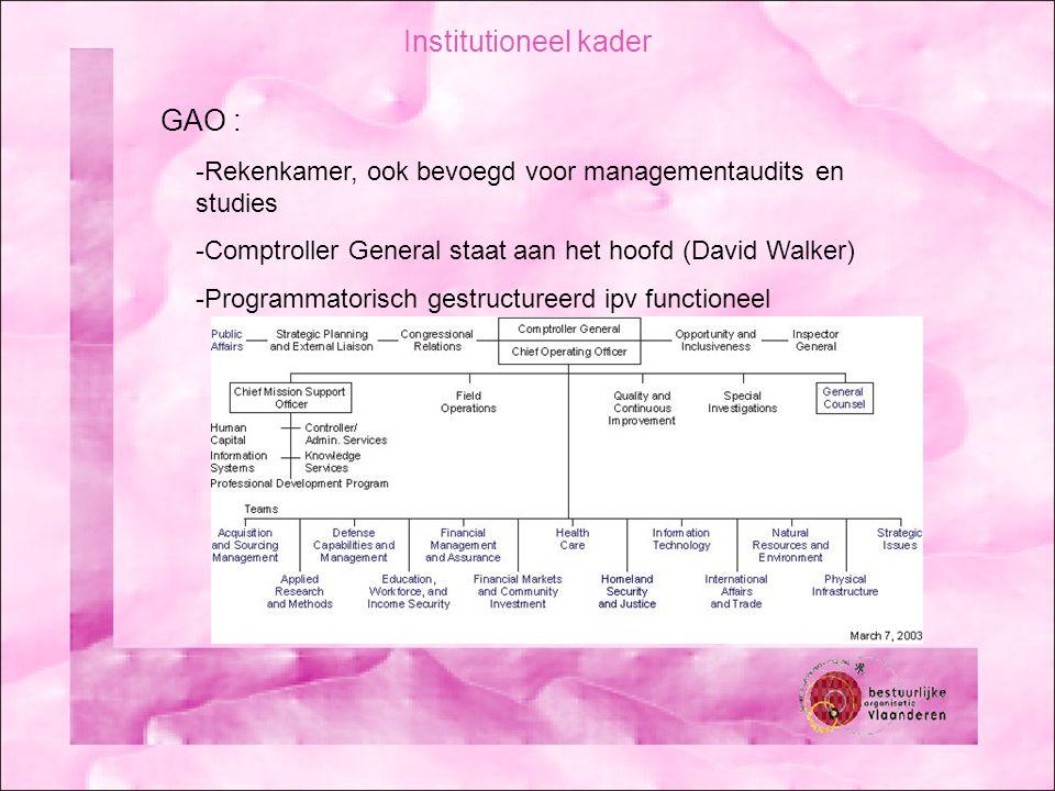 Institutioneel kader GAO : -Rekenkamer, ook bevoegd voor managementaudits en studies -Comptroller General staat aan het hoofd (David Walker) -Programmatorisch gestructureerd ipv functioneel