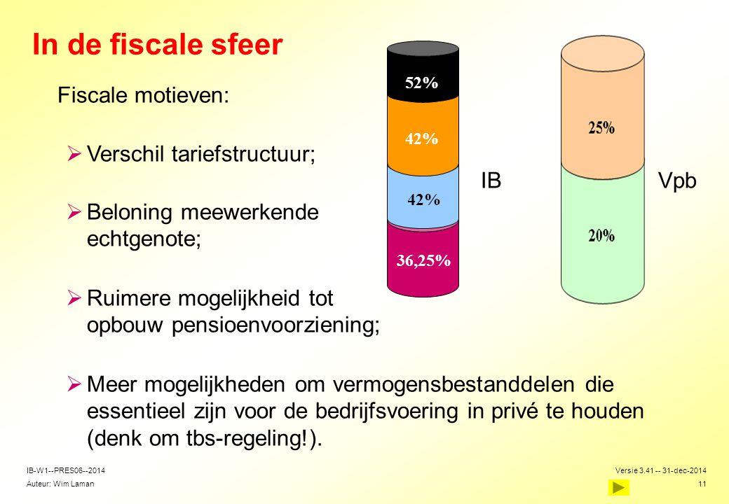 Auteur: Wim Laman Versie 3.41 -- 31-dec-2014 11 IB-W1--PRES06--2014 Fiscale motieven:  Verschil tariefstructuur; IBVpb  Beloning meewerkende echtgen