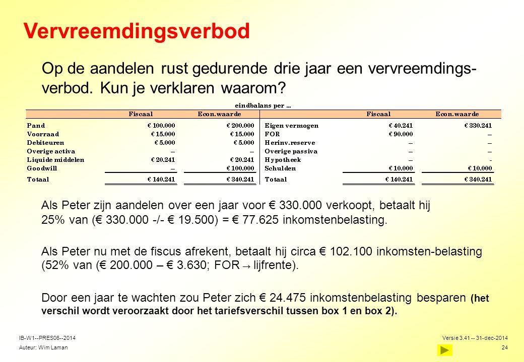 Auteur: Wim Laman Versie 3.41 -- 31-dec-2014 24 IB-W1--PRES06--2014 Vervreemdingsverbod  Op de aandelen rust gedurende drie jaar een vervreemdings- v