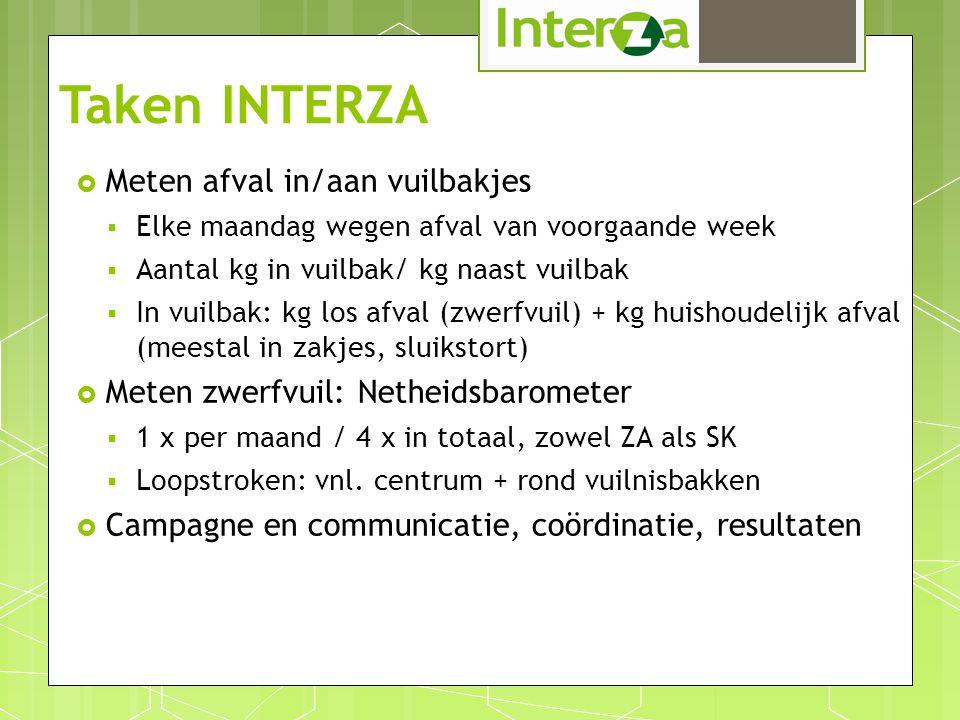 Taken INTERZA  Meten afval in/aan vuilbakjes  Elke maandag wegen afval van voorgaande week  Aantal kg in vuilbak/ kg naast vuilbak  In vuilbak: kg los afval (zwerfvuil) + kg huishoudelijk afval (meestal in zakjes, sluikstort)  Meten zwerfvuil: Netheidsbarometer  1 x per maand / 4 x in totaal, zowel ZA als SK  Loopstroken: vnl.