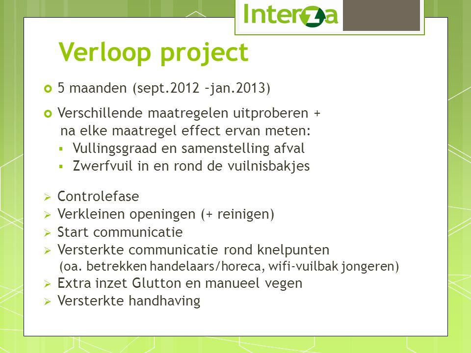 Opzet  Proefgebied (45 vuilnisbakken)  Centrum Zaventem  versch.