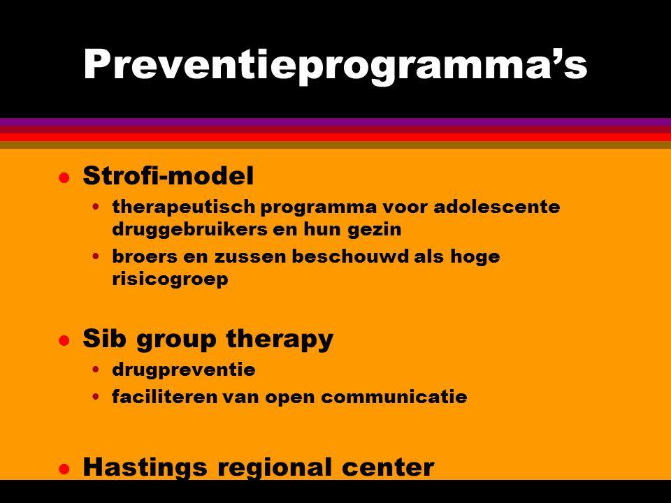 Preventieprogramma's l Strofi-model therapeutisch programma voor adolescente druggebruikers en hun gezin broers en zussen beschouwd als hoge risicogro