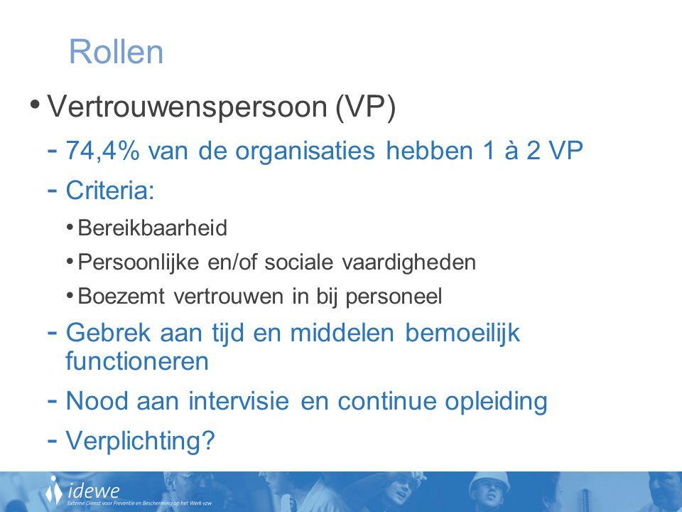 Vertrouwenspersoon (VP) - 74,4% van de organisaties hebben 1 à 2 VP - Criteria: Bereikbaarheid Persoonlijke en/of sociale vaardigheden Boezemt vertrou