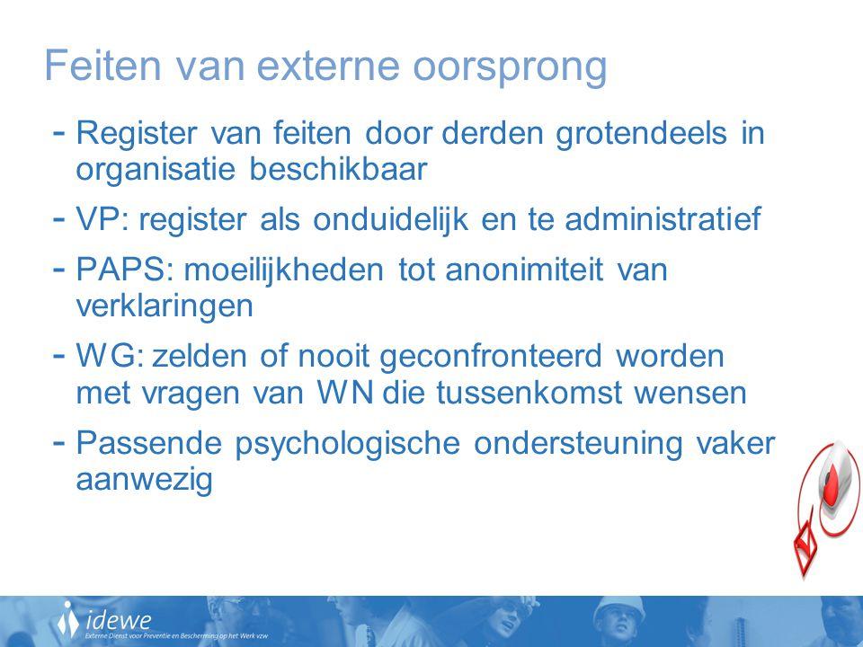 - Register van feiten door derden grotendeels in organisatie beschikbaar - VP: register als onduidelijk en te administratief - PAPS: moeilijkheden tot