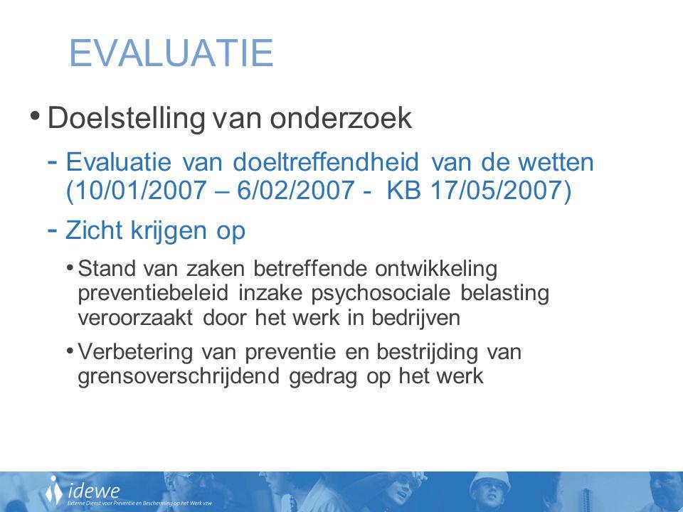EVALUATIE Doelstelling van onderzoek - Evaluatie van doeltreffendheid van de wetten (10/01/2007 – 6/02/2007 - KB 17/05/2007) - Zicht krijgen op Stand