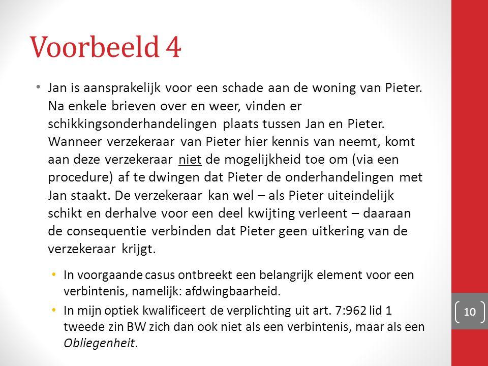 Voorbeeld 4 Jan is aansprakelijk voor een schade aan de woning van Pieter. Na enkele brieven over en weer, vinden er schikkingsonderhandelingen plaats