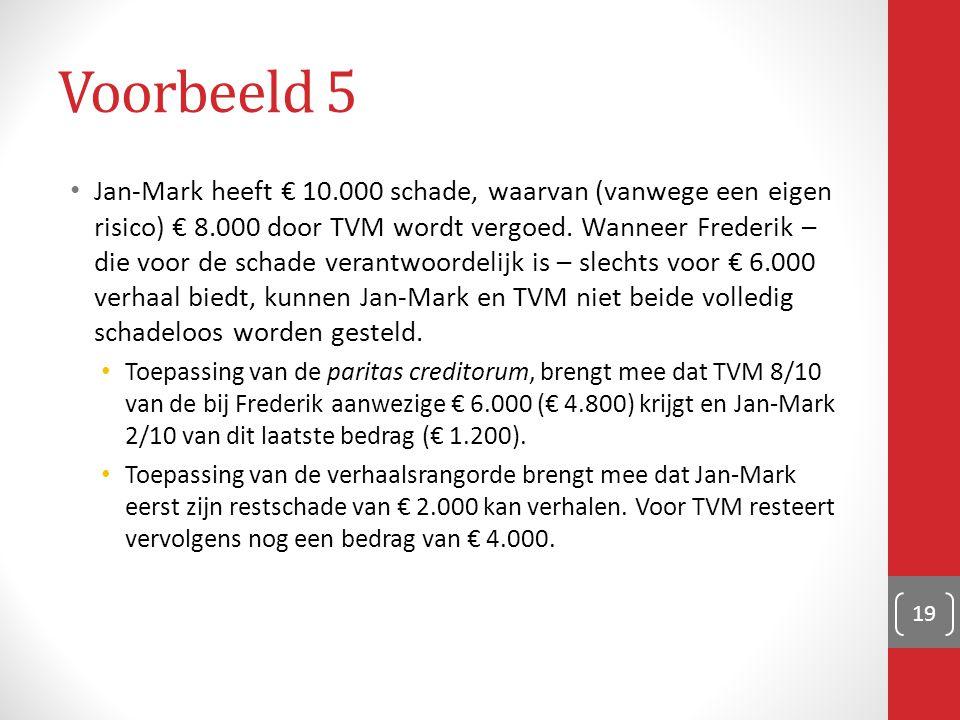 Voorbeeld 5 Jan-Mark heeft € 10.000 schade, waarvan (vanwege een eigen risico) € 8.000 door TVM wordt vergoed. Wanneer Frederik – die voor de schade v