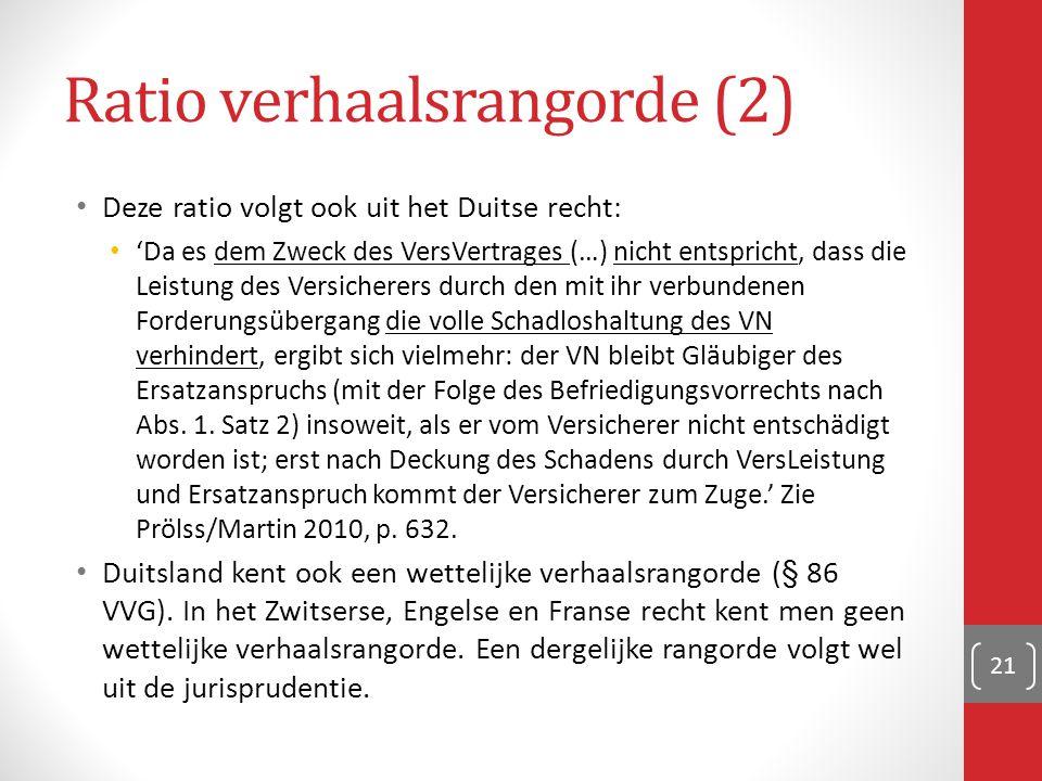 Ratio verhaalsrangorde (2) Deze ratio volgt ook uit het Duitse recht: 'Da es dem Zweck des VersVertrages (…) nicht entspricht, dass die Leistung des V