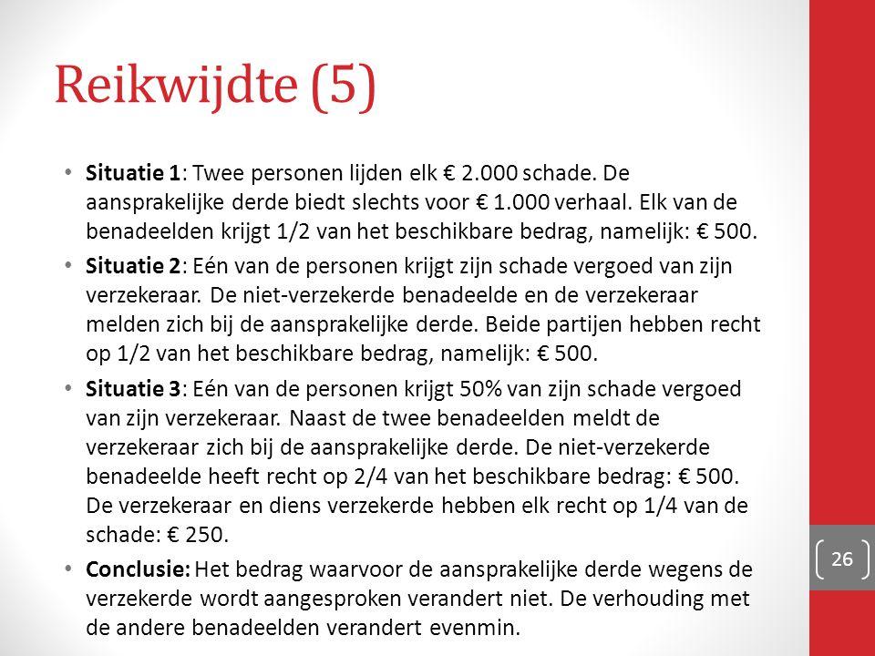 Reikwijdte (5) Situatie 1: Twee personen lijden elk € 2.000 schade. De aansprakelijke derde biedt slechts voor € 1.000 verhaal. Elk van de benadeelden