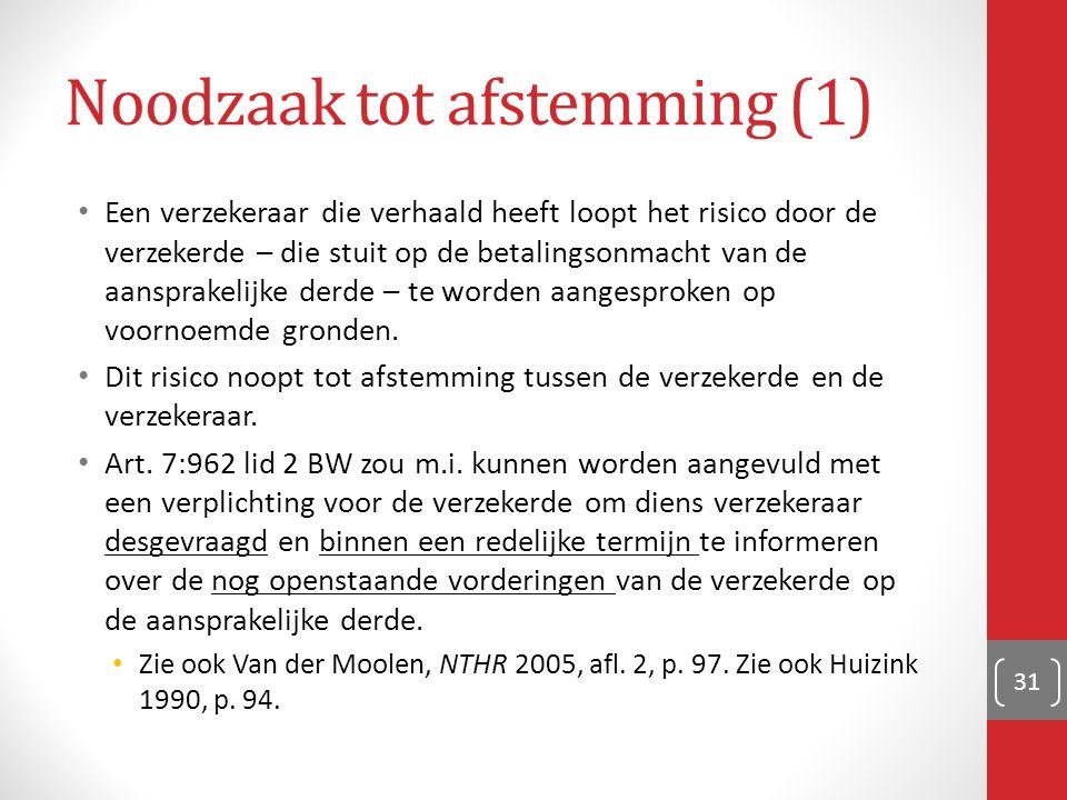 Noodzaak tot afstemming (1) Een verzekeraar die verhaald heeft loopt het risico door de verzekerde – die stuit op de betalingsonmacht van de aansprakelijke derde – te worden aangesproken op voornoemde gronden.