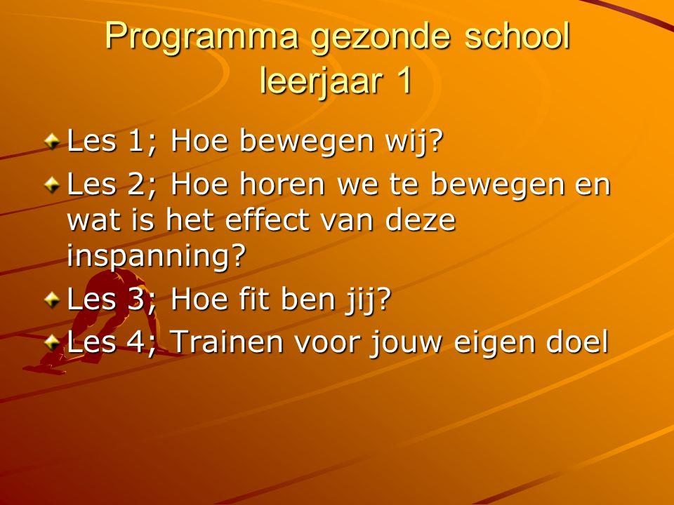 Programma gezonde school leerjaar 1 Les 1; Hoe bewegen wij? Les 2; Hoe horen we te bewegen en wat is het effect van deze inspanning? Les 3; Hoe fit be