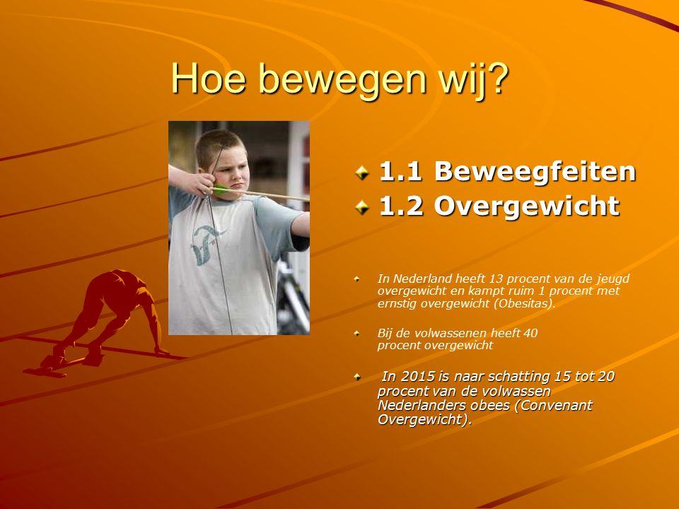 Hoe bewegen wij? 1.1 Beweegfeiten 1.2 Overgewicht In Nederland heeft 13 procent van de jeugd overgewicht en kampt ruim 1 procent met ernstig overgewic