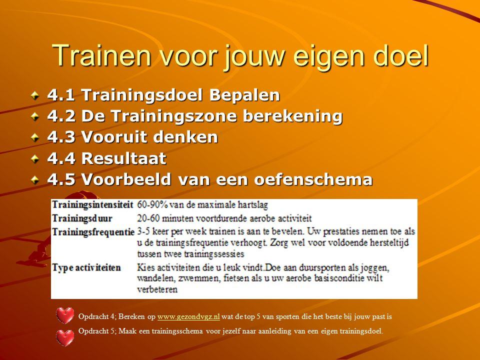 Trainen voor jouw eigen doel 4.1 Trainingsdoel Bepalen 4.2 De Trainingszone berekening 4.3 Vooruit denken 4.4 Resultaat 4.5 Voorbeeld van een oefensch