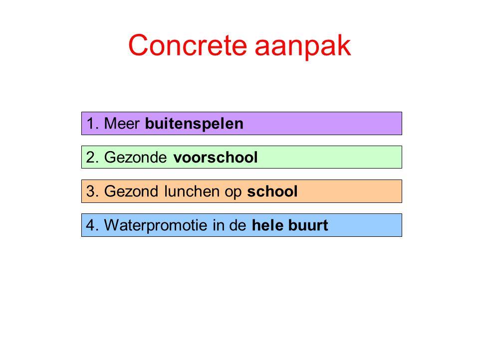 Concrete aanpak 2.Gezonde voorschool 1.Meer buitenspelen 3.Gezond lunchen op school 4.Waterpromotie in de hele buurt
