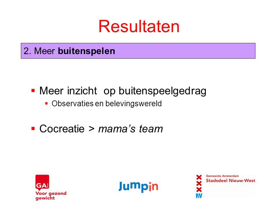 Resultaten  Meer inzicht op buitenspeelgedrag  Observaties en belevingswereld  Cocreatie > mama's team 2.Meer buitenspelen