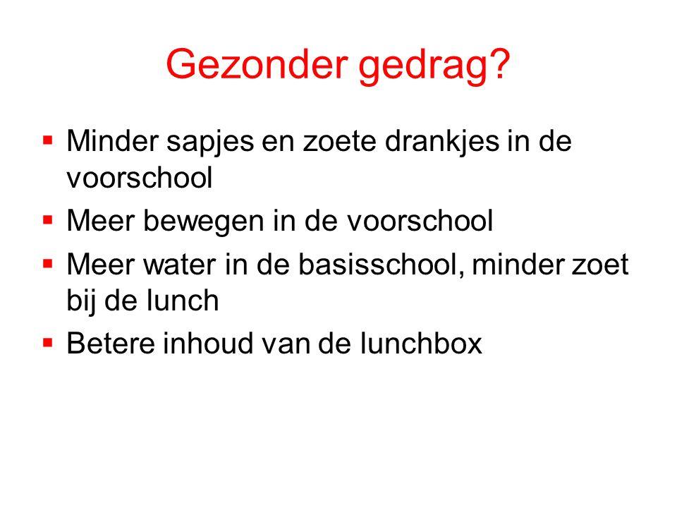 Gezonder gedrag?  Minder sapjes en zoete drankjes in de voorschool  Meer bewegen in de voorschool  Meer water in de basisschool, minder zoet bij de