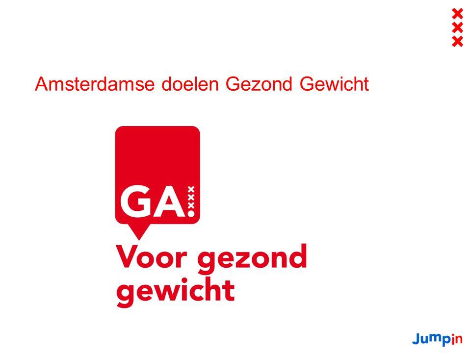 Amsterdamse doelen Gezond Gewicht