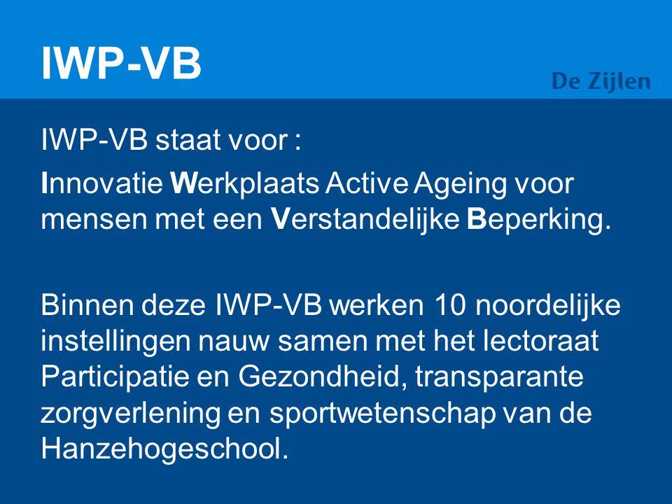 IWP-VB IWP-VB staat voor : Innovatie Werkplaats Active Ageing voor mensen met een Verstandelijke Beperking.