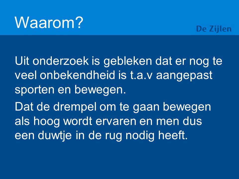 Sportimpuls De Zijlen In 2013 heeft De Zijlen samen met Huis van de sport, Stichting de Brug, Stichting MEE, NOVO, gemeenten Oldambt en Hoogezand een aanvraag sportimpuls ingediend bij NOC/NSF.