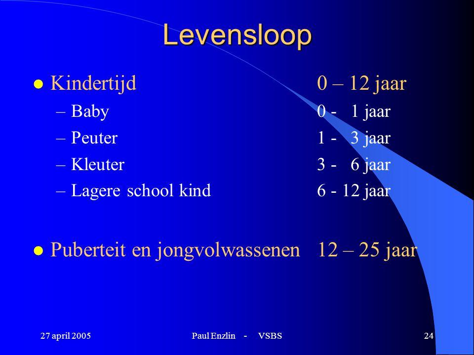 27 april 2005Paul Enzlin - VSBS24 Levensloop l Kindertijd 0 – 12 jaar –Baby 0 - 1 jaar –Peuter 1 - 3 jaar –Kleuter 3 - 6 jaar –Lagere school kind 6 -