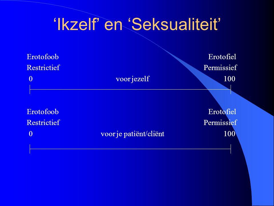 'Ikzelf' en 'Seksualiteit' Erotofoob Erotofiel Restrictief Permissief 0 voor jezelf 100 Erotofoob Erotofiel Restrictief Permissief 0 voor je patiënt/c