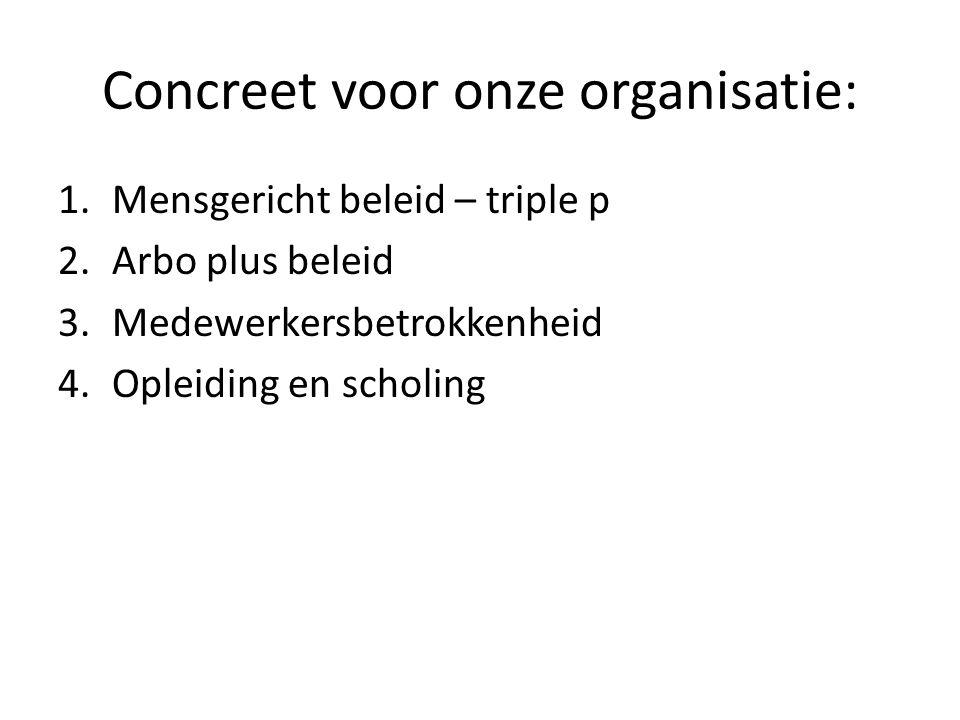Concreet voor onze organisatie: 1.Mensgericht beleid – triple p 2.Arbo plus beleid 3.Medewerkersbetrokkenheid 4.Opleiding en scholing